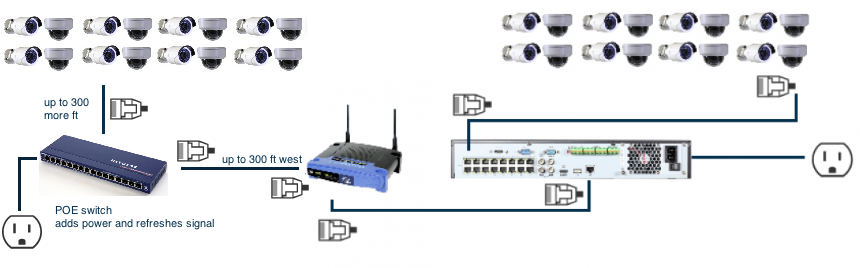 d link ethernet switch instructions