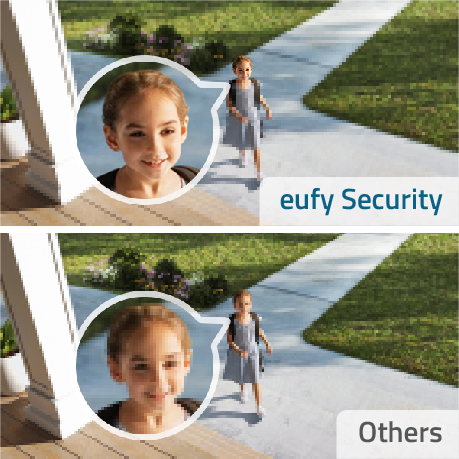 eufy doorbell image quality