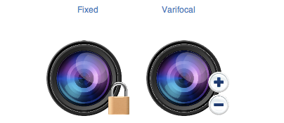 Fixed vs Varifocal