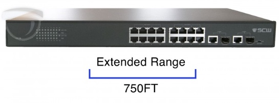 POE switch with extended transmission