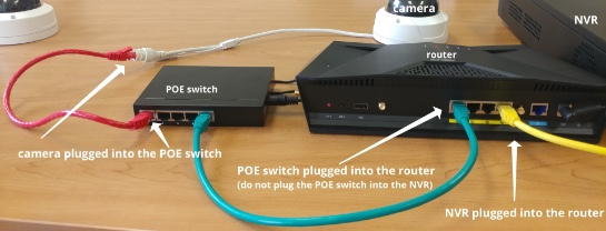 POE switch to Router