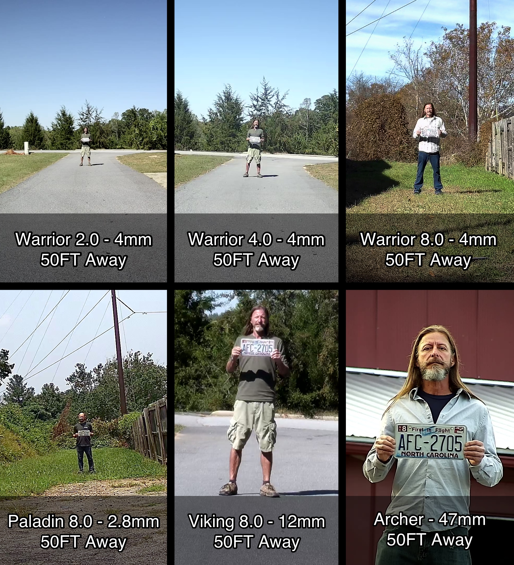 Comparison of SCW Bullet Cameras