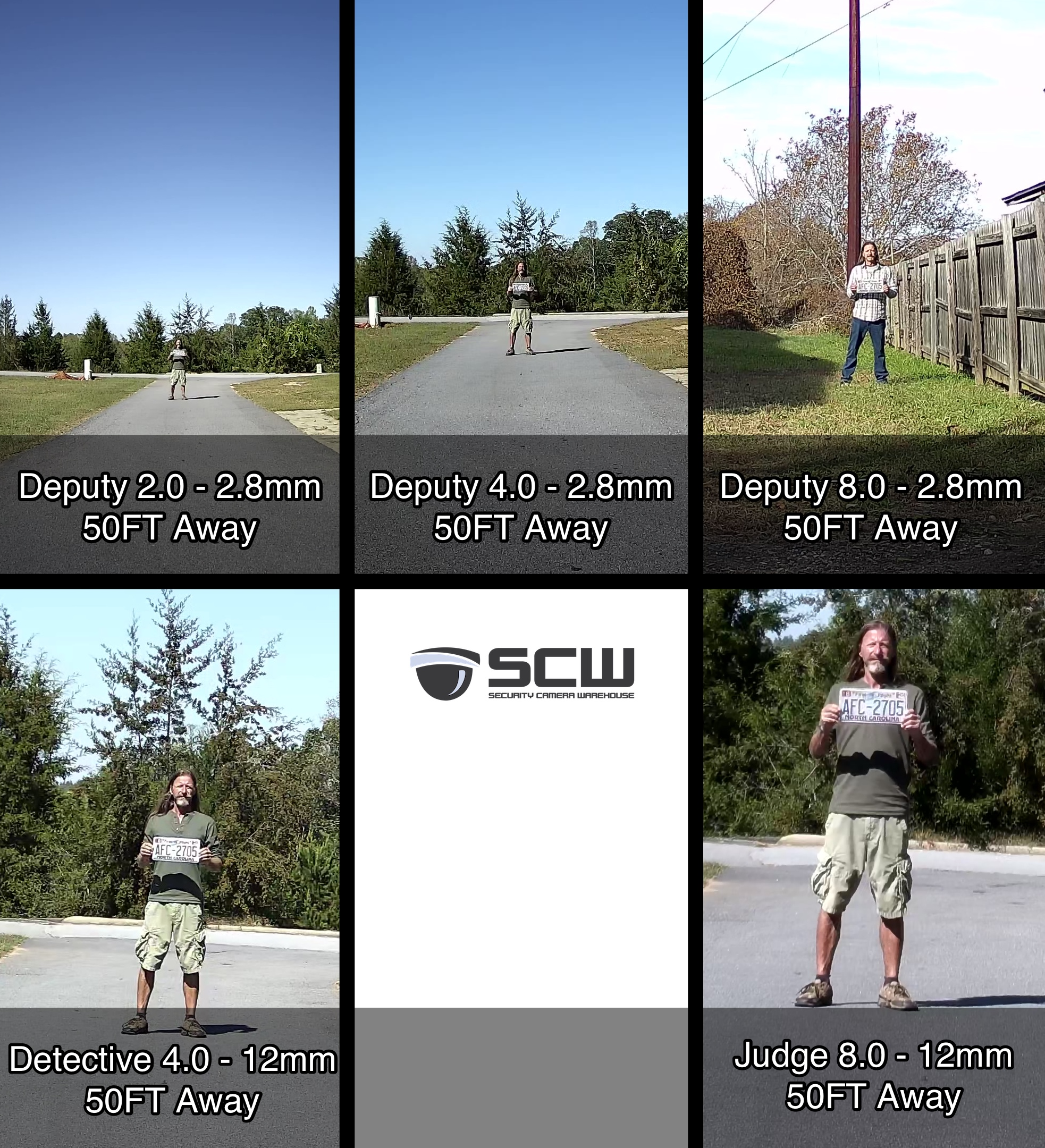 Comparison of SCW Dome Cameras