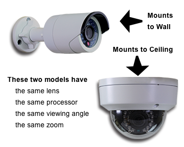 bullet and dome camera comparison