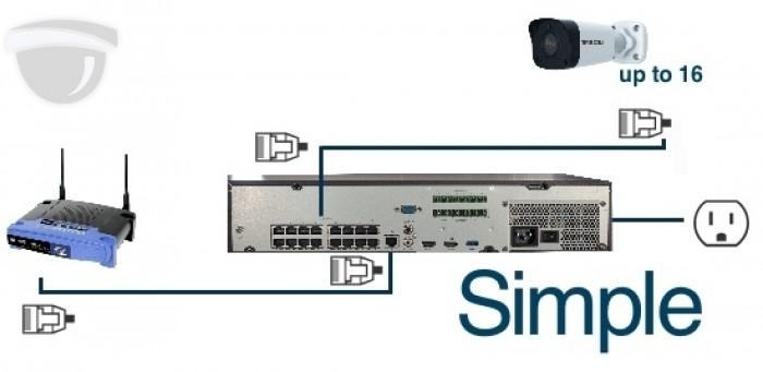The Admiral Pro 16 Channel 4K NVR v2 - ADMP16P16-V2M